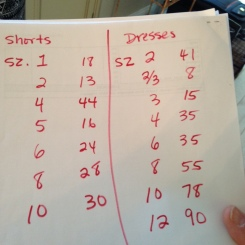 Total sheet for Clothes